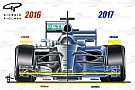 F1 teams face 2017 design delay over wind tunnel tyres
