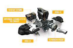 Components of the Power Unit