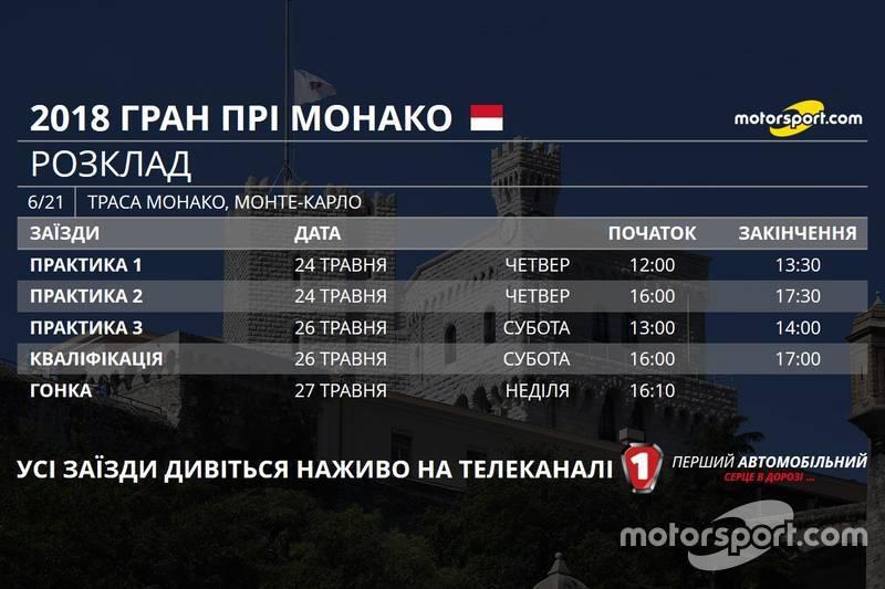 Розклад Гран Прі Монако 2018 року