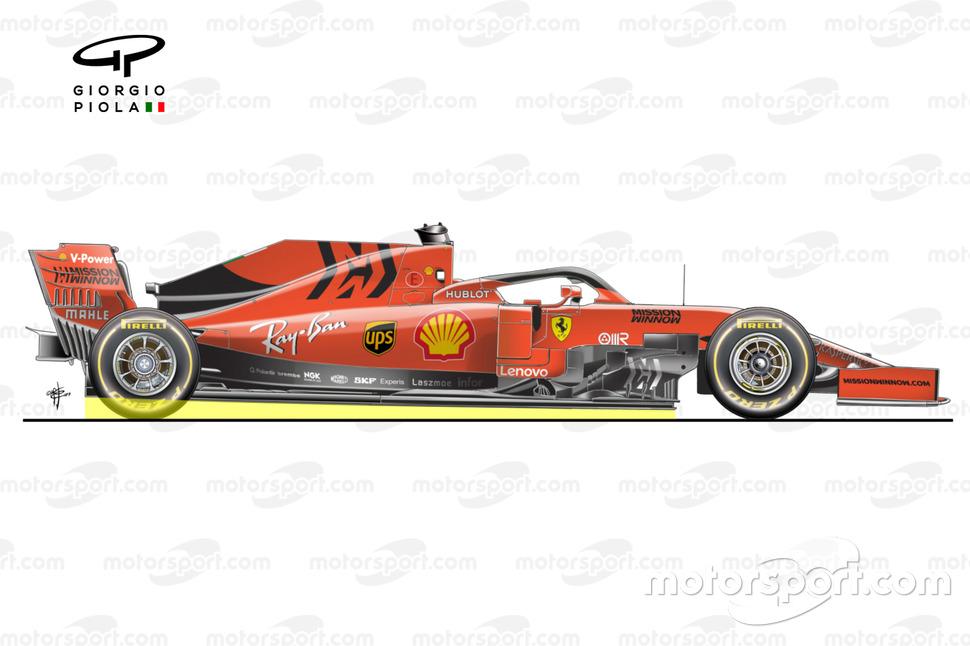 El rake en la Ferrari SF1000 de 2020.