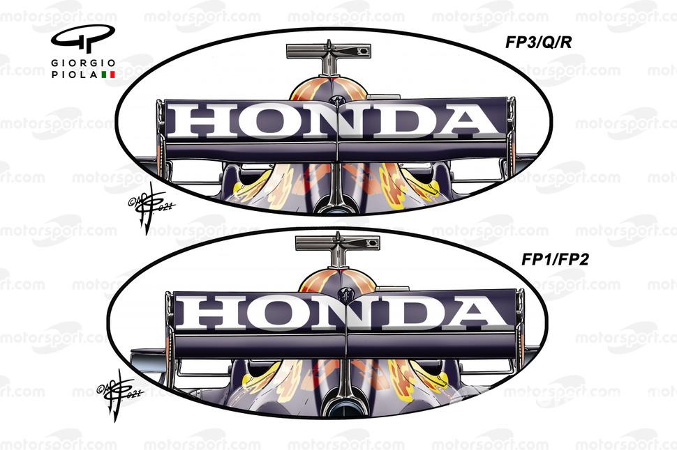 Comparación del alerón trasero del Red Bull Racing RB16B.