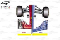 Formula 1 Photos - 2016/2017 front wings comparison