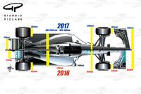 2016/2017 Regelvergleich