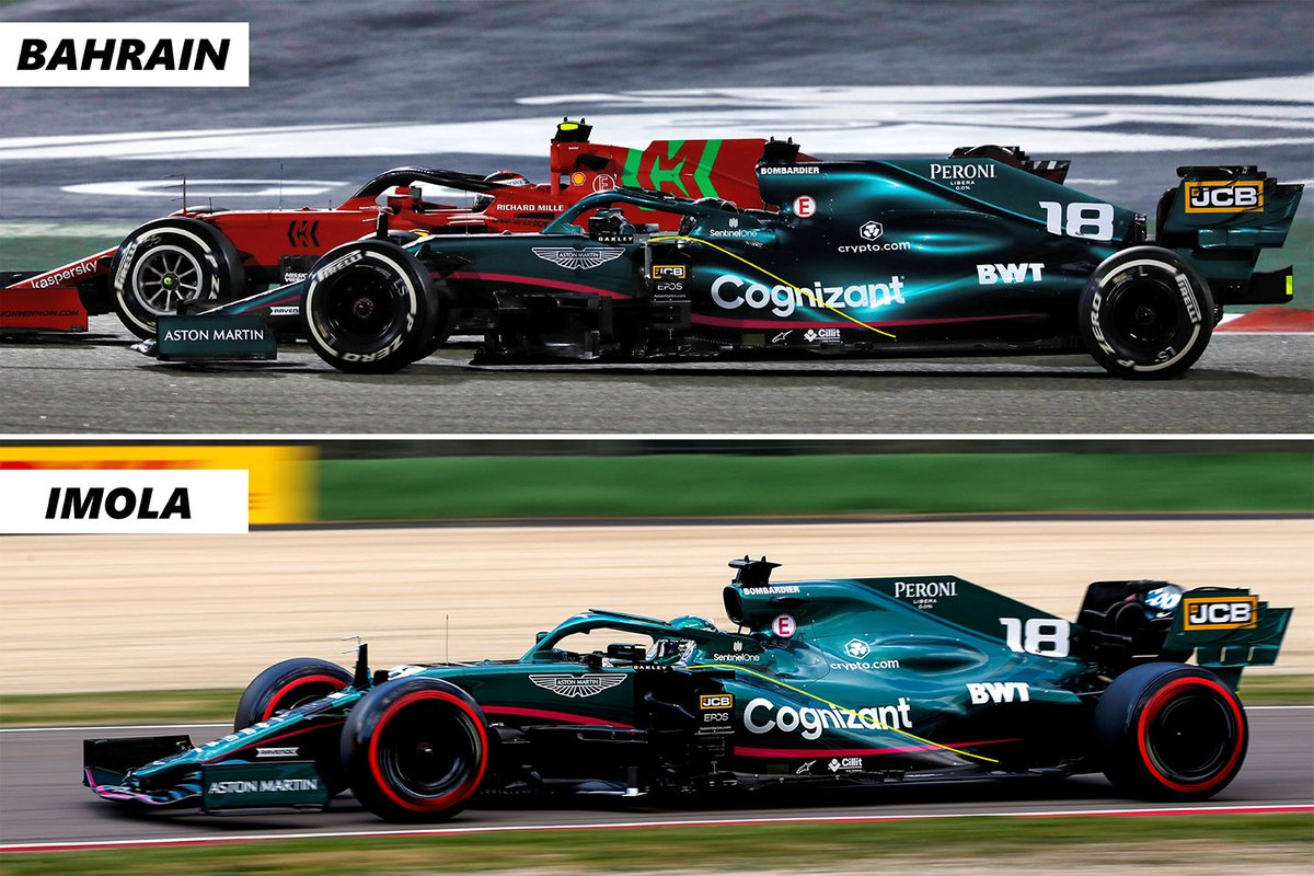 Aston Martin AMR21 sidepod and engine cover packaging comparison