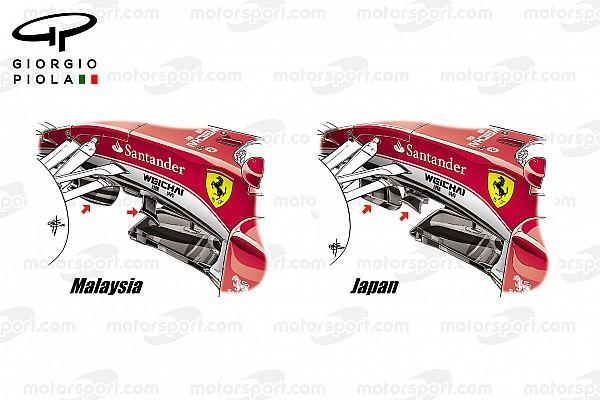 Formule 1 Analyse Technique - L'ailette d'étrave de la Ferrari SF16-H