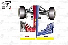 Formula 1 2017 Formula 1 Sezonu değerlendirmesi: Canlı Yayın