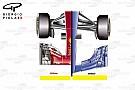Formula 1 Video: Motorsport Türkiye 2017 Formula 1 Sezonu sohbeti