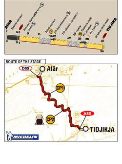 Stage 8: 2004-01-08, Atar to Tidjikja
