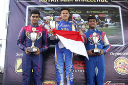 Rotax Max of Asian Karting Championship