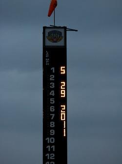 Indianapolis Motor Speedway scoring pole