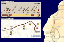 Stage 6: 2005-01-05, Smara to Zouerat