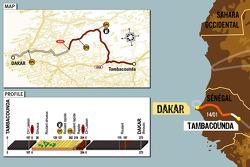 Stage 14: 2006-01-14, Tambacounda to Dakar