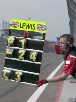 Lewis Hamilton pit board