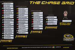 The Chase Grid board on display in the fan zone