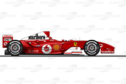 The Ferrari F2004 driven by Michael Schumacher in 2004