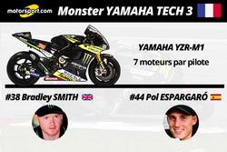 Monster Yamaha Tech3