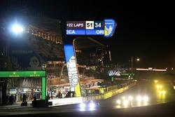 Action bei Nacht
