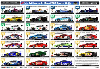 24 Hours of Lemans 2009 Spotters Guide