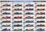 24 Hours Le Mans 2009 Spotters Guide