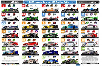 ALMS 2009 Laguna Seca Spotters Guide