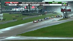 2015 Indy Grand Prix of Louisiana