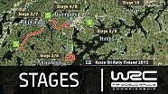 Rally Finland 2015: The Stages