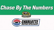 Chase by the Numbers: Charlotte