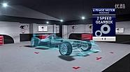 Formula E 第三赛季动力总成解析