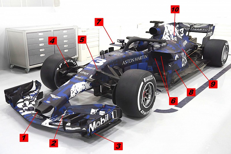 Технический анализ: 10 примечательных решений Red Bull RB14