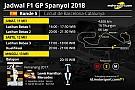 Jadwal lengkap F1 GP Spanyol 2018
