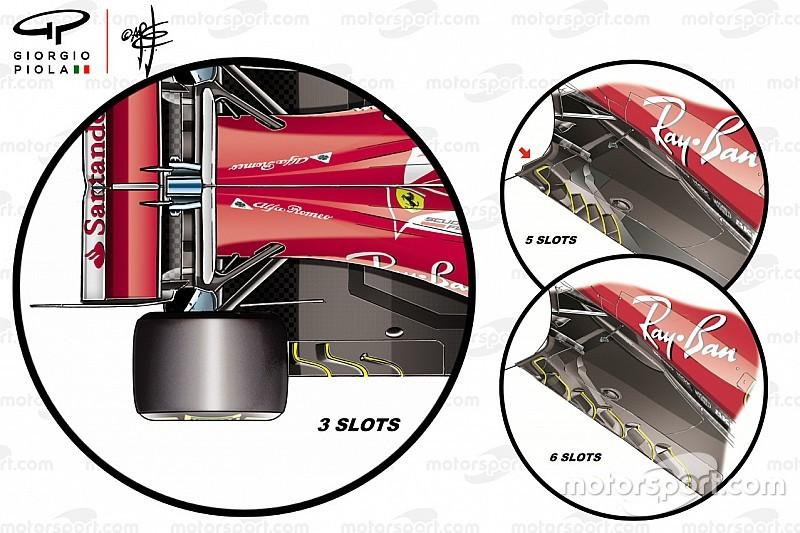 Formula 1 takımları, taban kurallarındaki açığı nasıl kullanıyorlar?