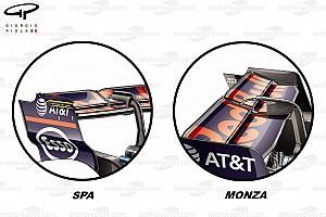 Análise Técnica: Asas traseiras comandam GP da Itália