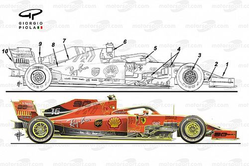 Ten key design points on the new Ferrari SF1000