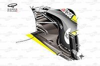 F1 Tech: De onderdelen voor 2021 die de teams nu al testen