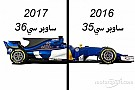 فورمولا 1 مقارنة بين سيارتي ساوبر