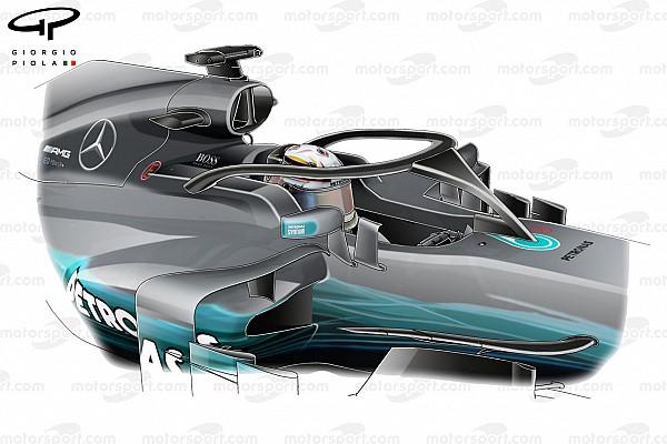 技术分析:2018年F1规则修改