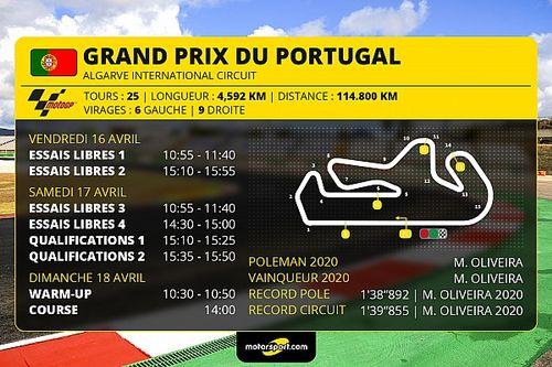 GP du Portugal MotoGP - Programme et guide d'avant-course