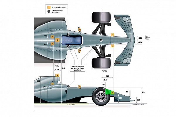 Formula 1 Breaking news Halo ganggu pandangan kamera onboard, F1: Belum ada solusi
