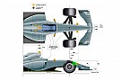 Formel 1 Von Halo verdeckt: F1-Regeln verhindern bessere TV-Bilder