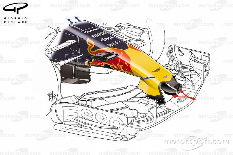 Tech: De evolutie van de Red Bull RB13 in 2017