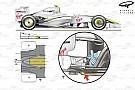 Formula 1 Retro F1 Teknik: 2000'lerin büyük değişiklikleri