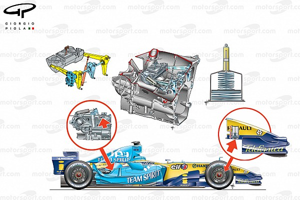 Formula 1 Special feature Retro F1 tech: The focus on safety