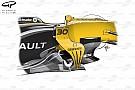 Технічний аналіз: як Renault зробила крок уперед у 2017-му
