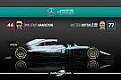 Formule 1 Guide F1 2018 - Mercedes, à la recherche du firmament