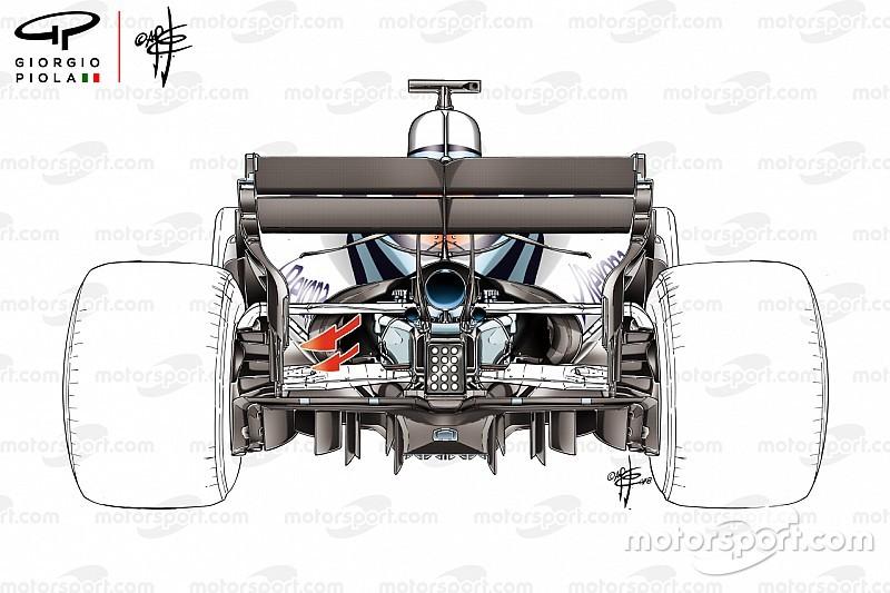 Технический анализ: как команды Ф1 справились с уникальными условиями трассы в Мехико