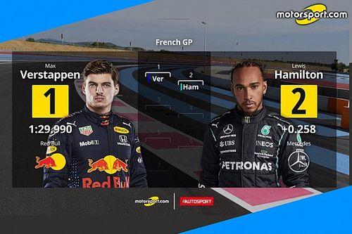 Formula 1: La griglia di partenza del GP di Francia