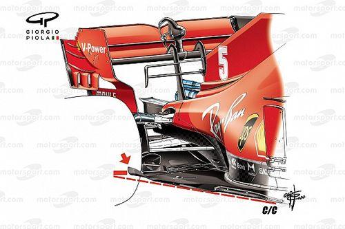 ¿Qué cambia en los coches de F1 en 2021?