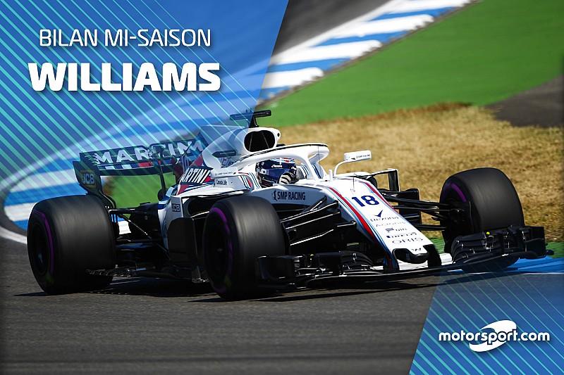 Bilan mi-saison - Williams n'a plus rien à perdre