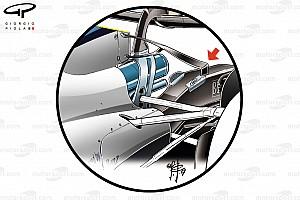 Formule 1 Analyse Comment les T-wings pourraient réapparaître en 2018