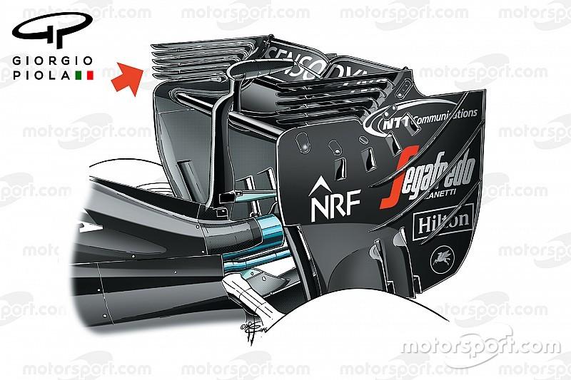 Analisis teknis: Bagaimana para rival meniru konsep Toro Rosso